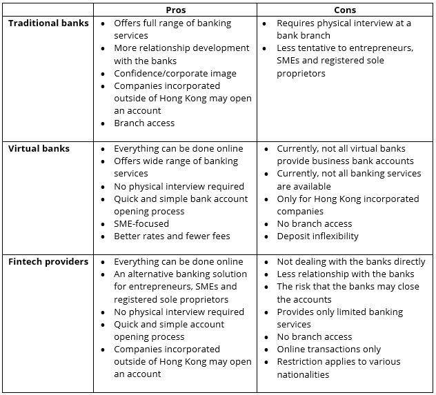 pros and cons list traditional vs virtual bank and fintech providers